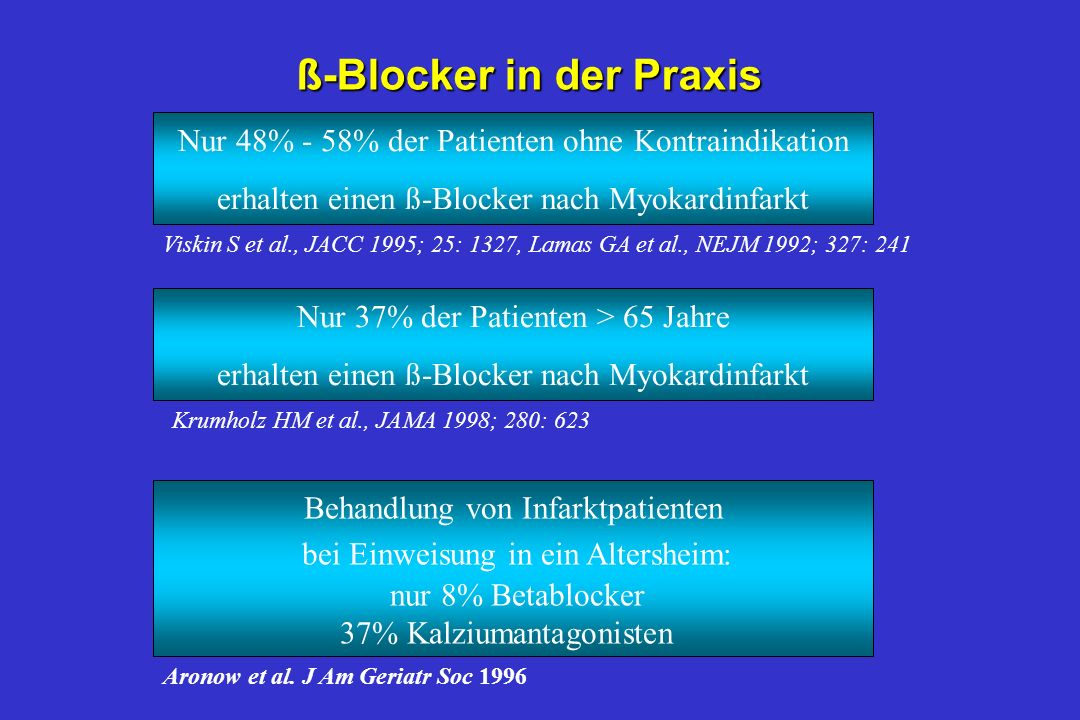 ß-Blocker in der Praxis
