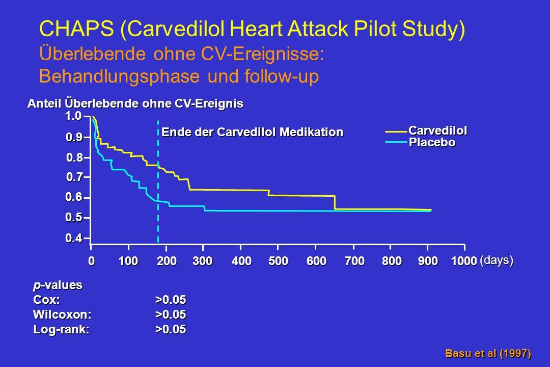 CHAPS (Carvedilol Heart Attack Pilot Study) Überlebende ohne CV-Ereignisse: Behandlungsphase und follow-up