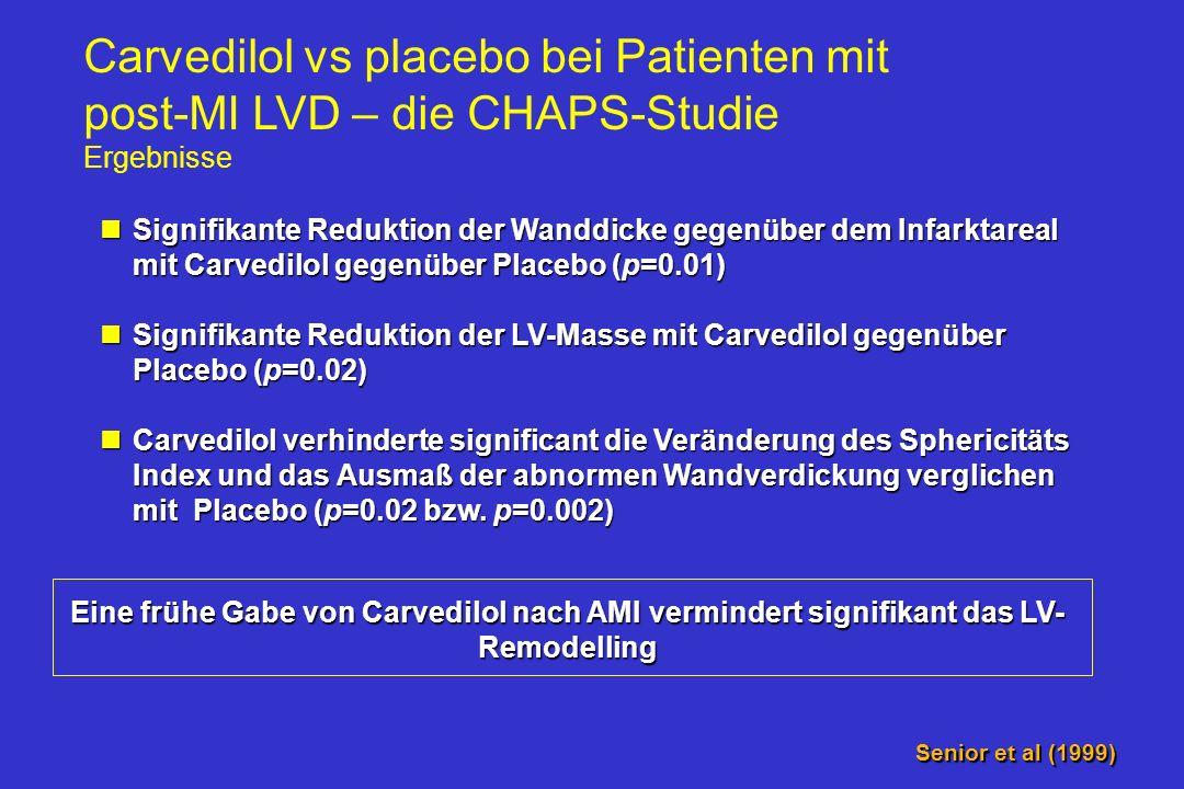 Carvedilol vs placebo bei Patienten mit post-MI LVD – die CHAPS-Studie Ergebnisse