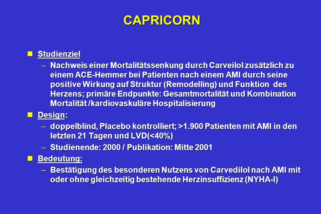 CAPRICORN Studienziel