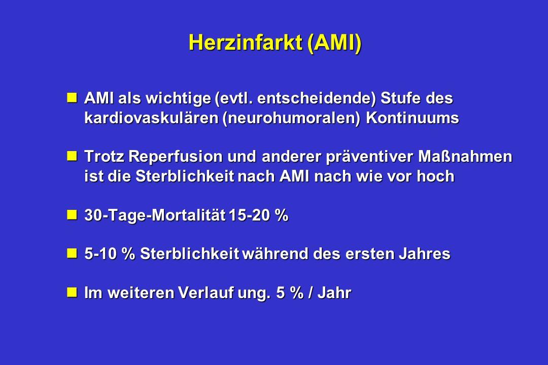 Herzinfarkt (AMI) AMI als wichtige (evtl. entscheidende) Stufe des kardiovaskulären (neurohumoralen) Kontinuums.