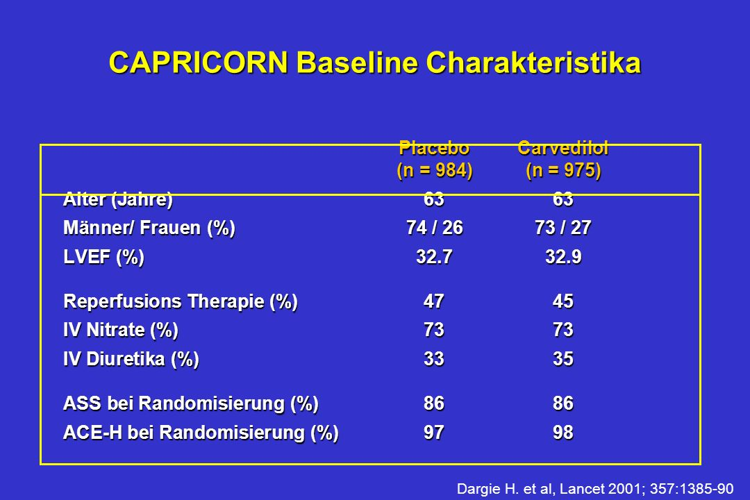 CAPRICORN Baseline Charakteristika