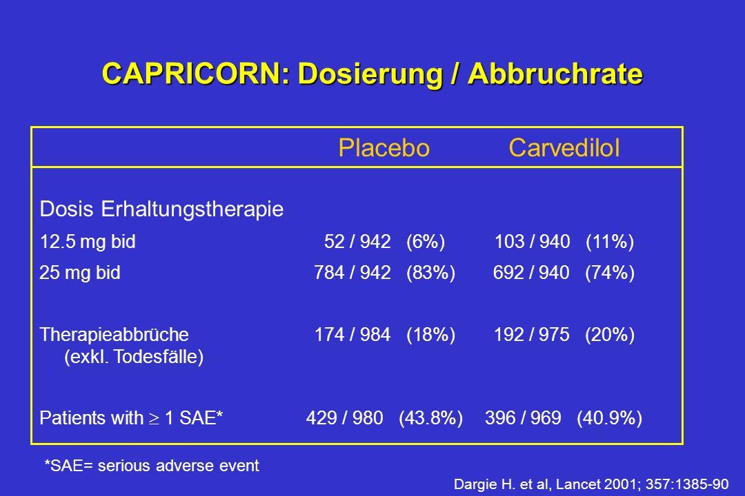 CAPRICORN: Dosierung / Abbruchrate