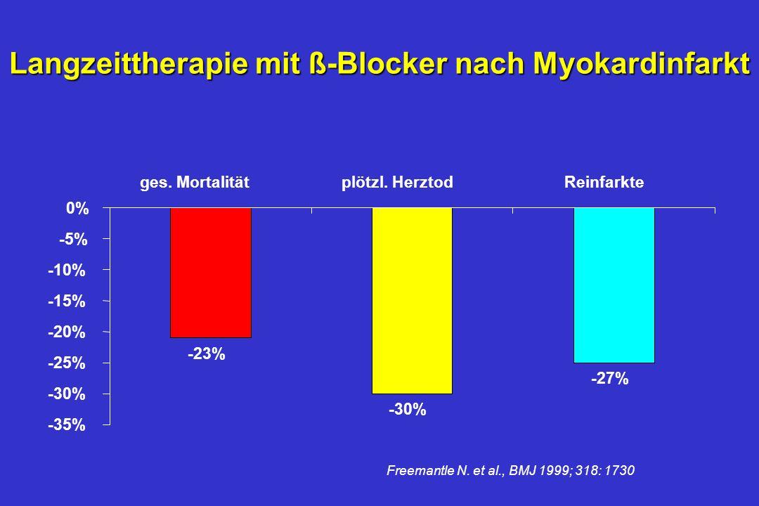 Langzeittherapie mit ß-Blocker nach Myokardinfarkt