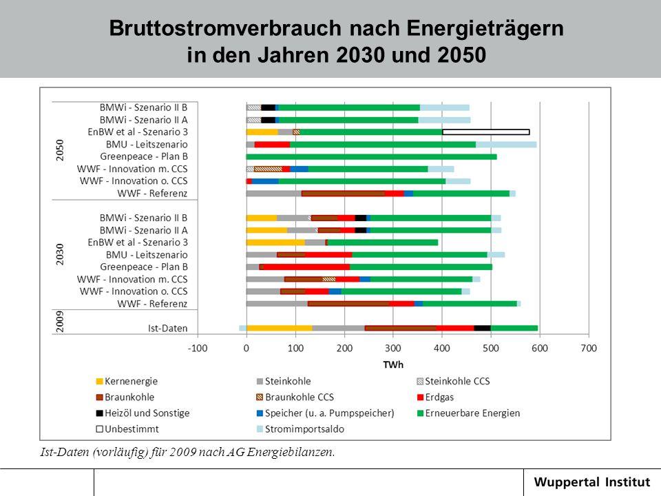 Bruttostromverbrauch nach Energieträgern in den Jahren 2030 und 2050