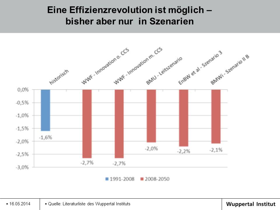 Eine Effizienzrevolution ist möglich – bisher aber nur in Szenarien