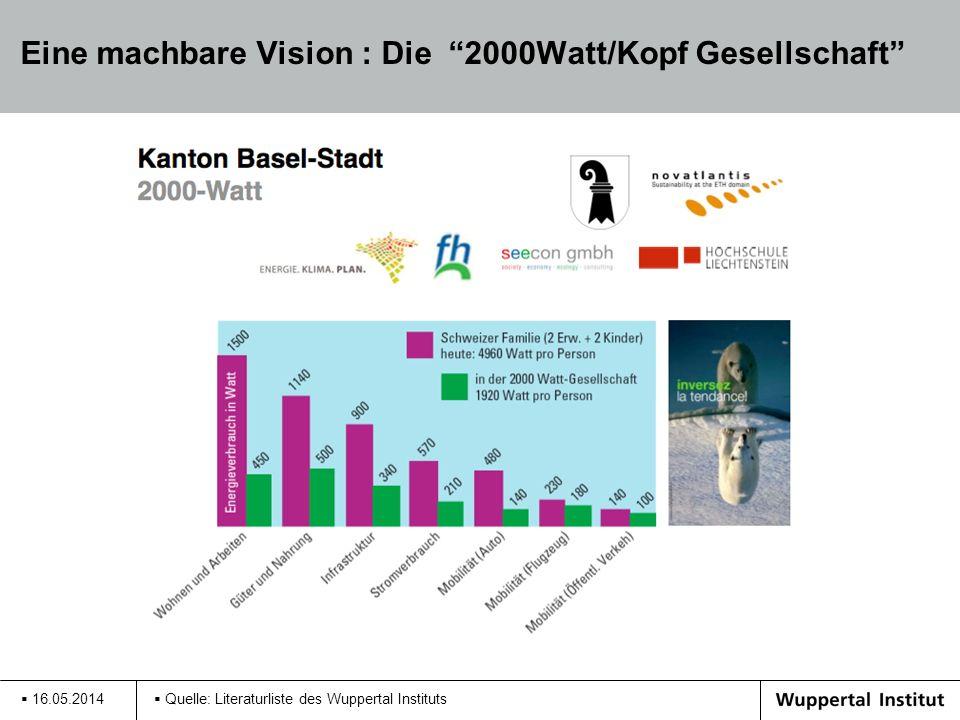 Eine machbare Vision : Die 2000Watt/Kopf Gesellschaft
