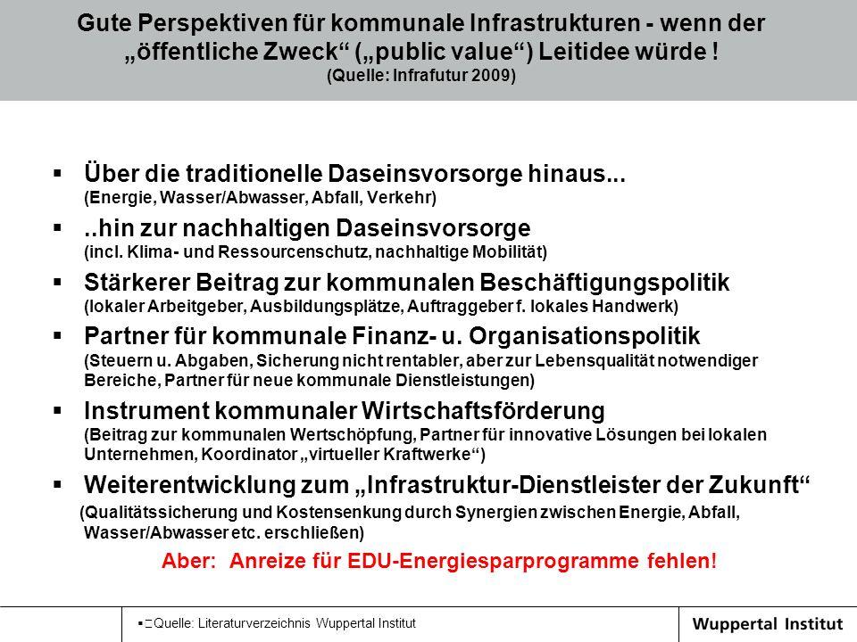 Aber: Anreize für EDU-Energiesparprogramme fehlen!