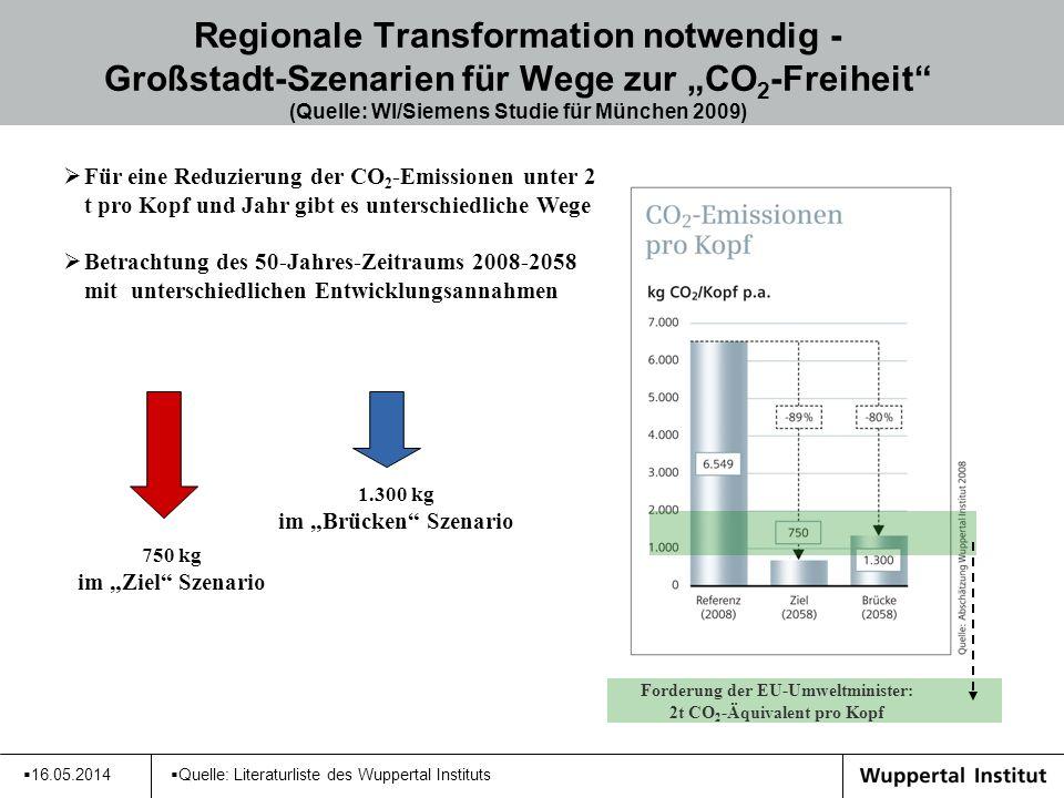 Forderung der EU-Umweltminister: 2t CO2-Äquivalent pro Kopf