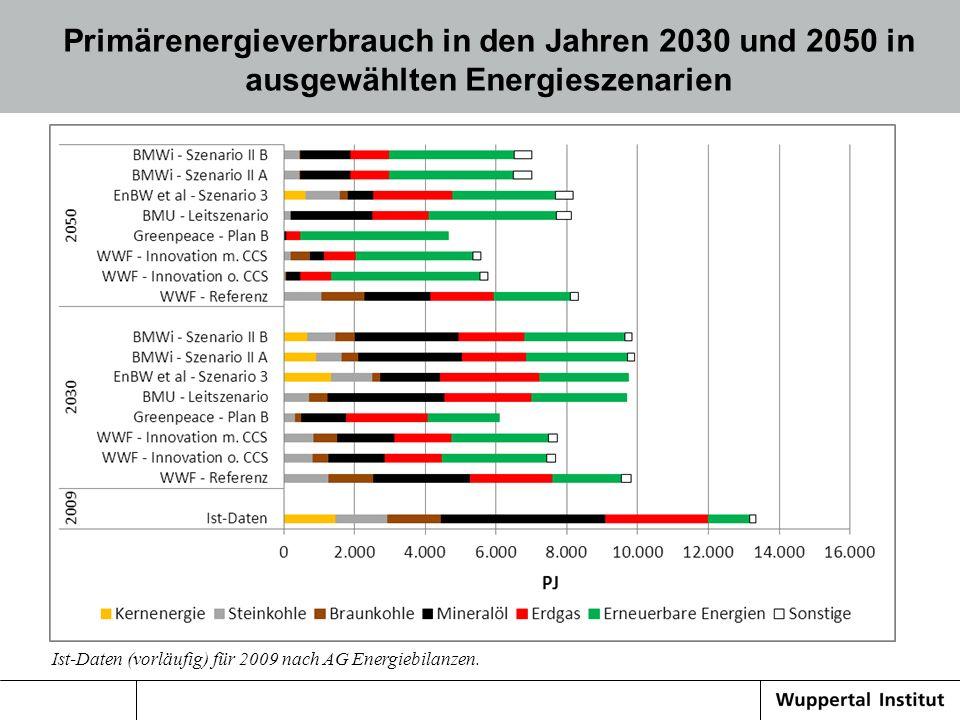 Primärenergieverbrauch in den Jahren 2030 und 2050 in ausgewählten Energieszenarien