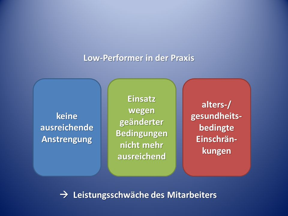 Low-Performer in der Praxis