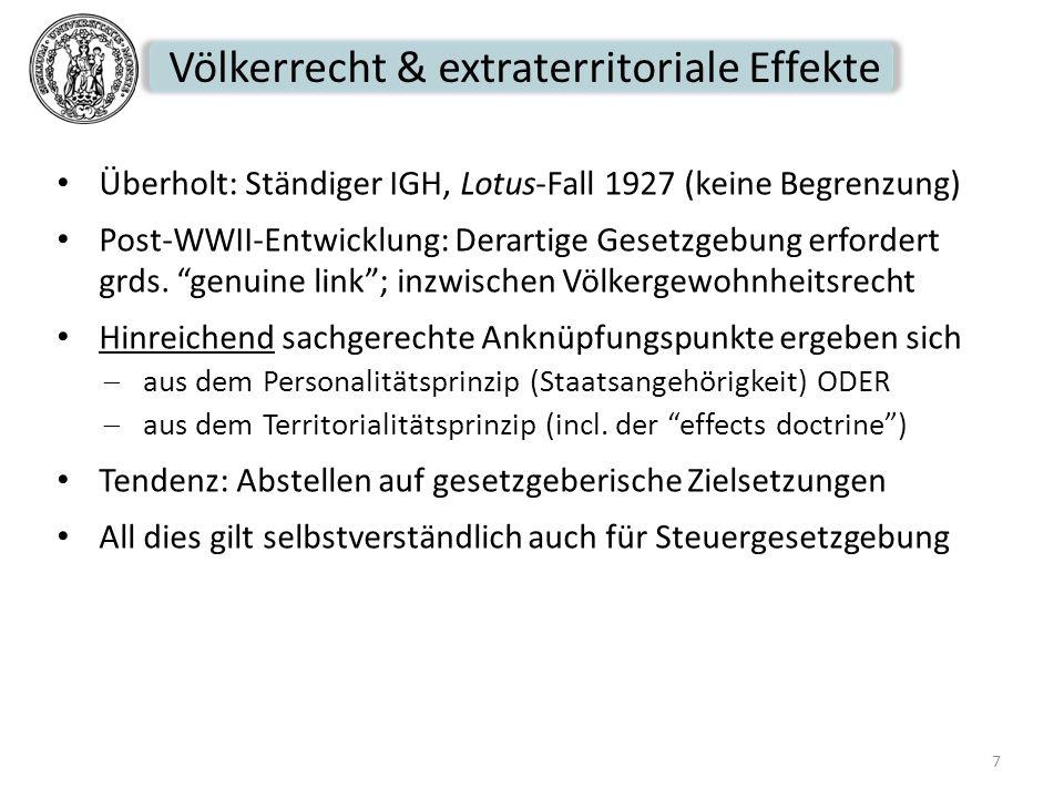 Völkerrecht & extraterritoriale Effekte