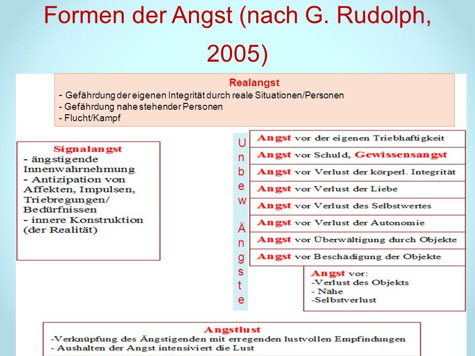 Formen der Angst (nach G. Rudolph, 2005)