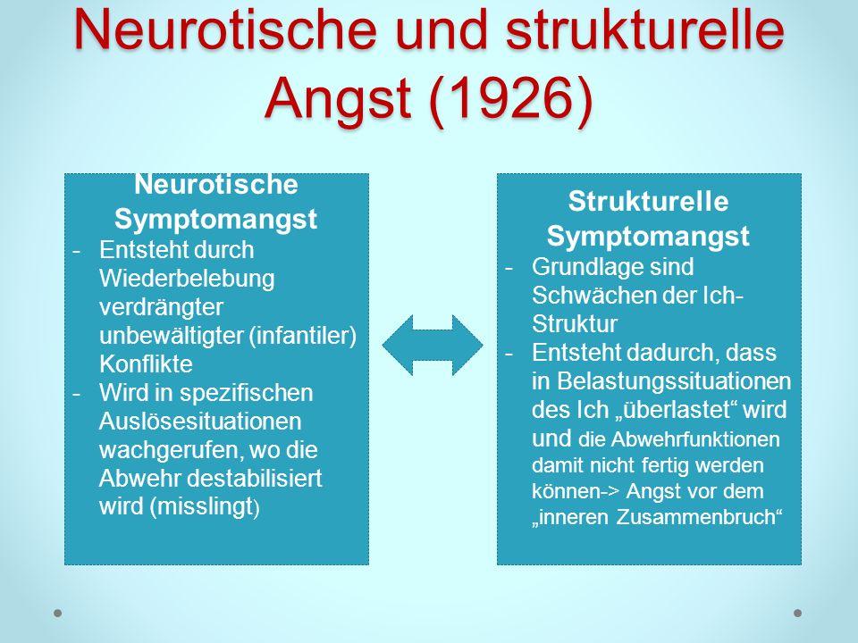 Neurotische und strukturelle Angst (1926)