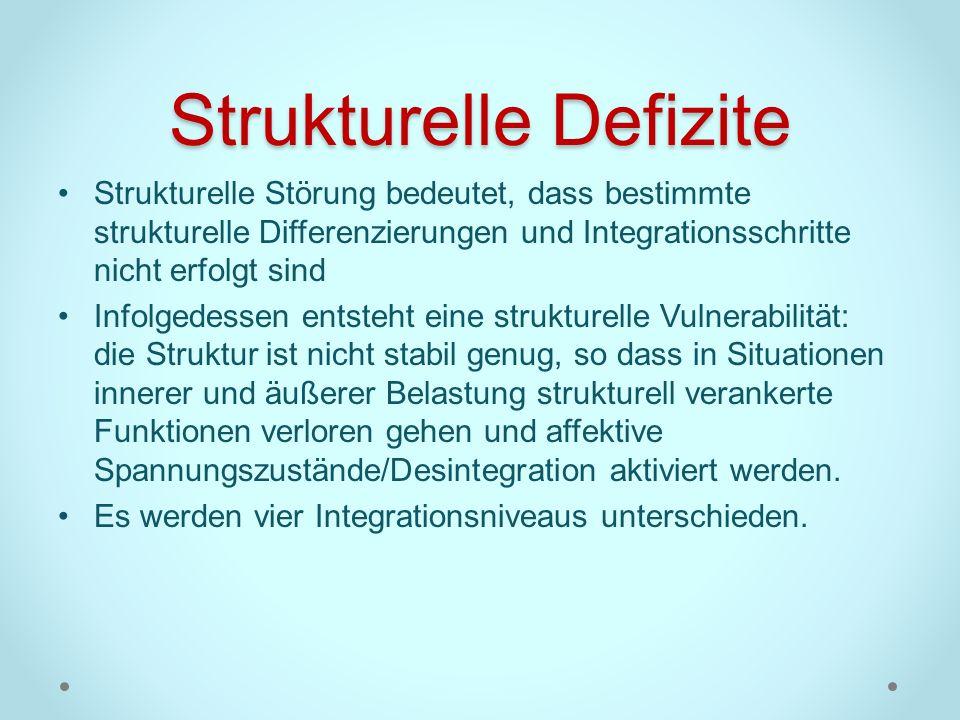 Strukturelle Defizite