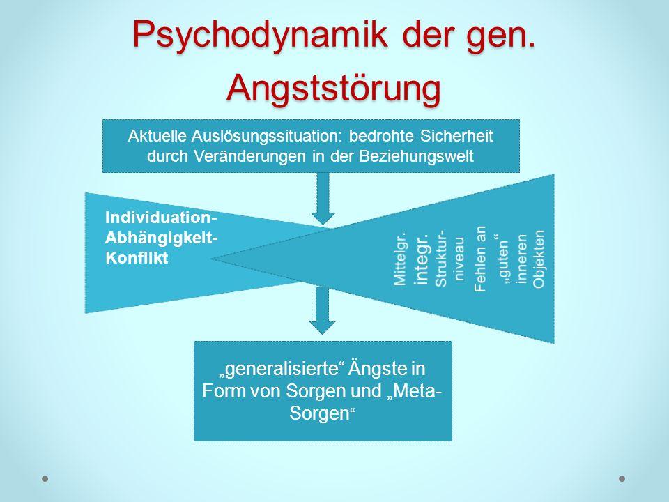 Psychodynamik der gen. Angststörung