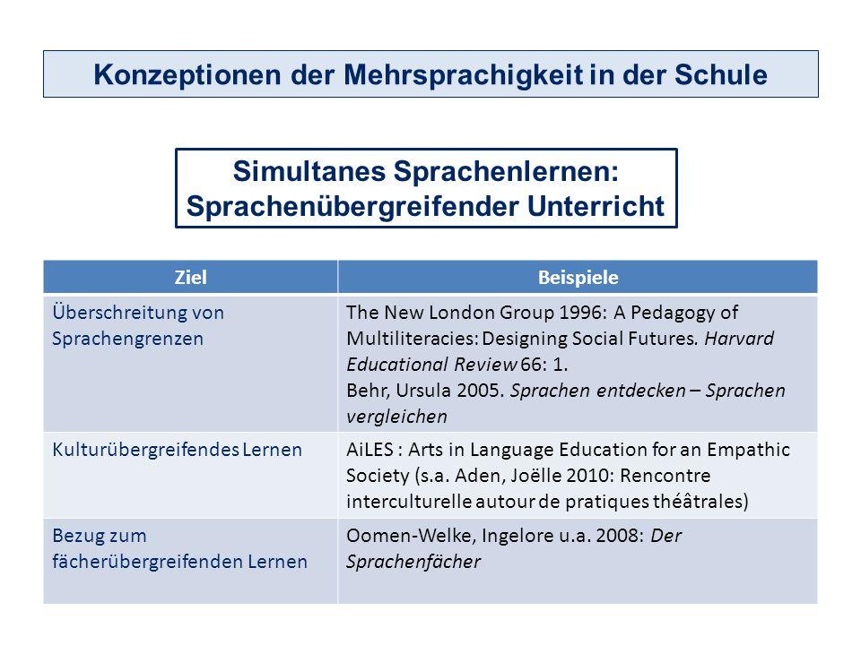 Konzeptionen der Mehrsprachigkeit in der Schule