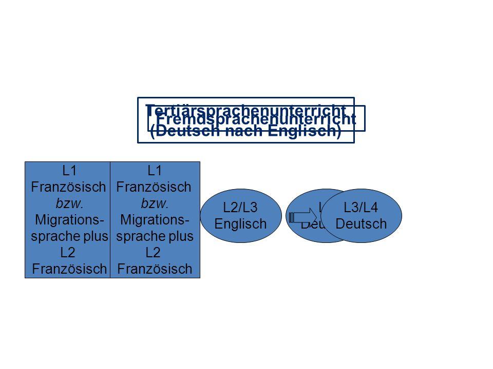 Tertiärsprachenunterricht (Deutsch nach Englisch)