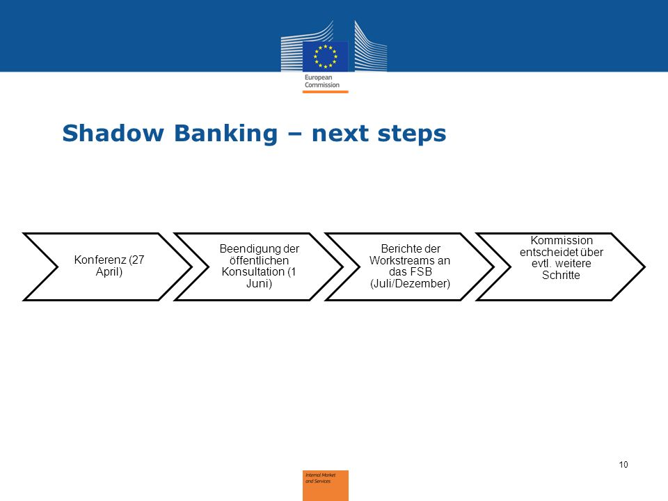 Shadow Banking – next steps