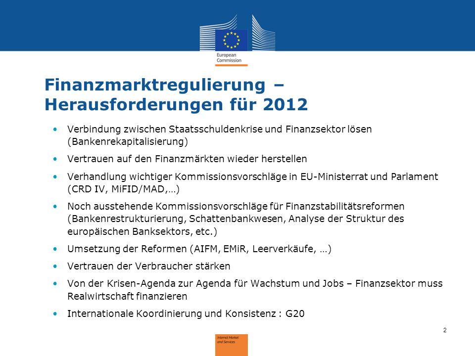 Finanzmarktregulierung – Herausforderungen für 2012