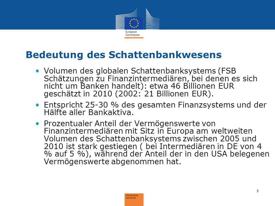 Bedeutung des Schattenbankwesens