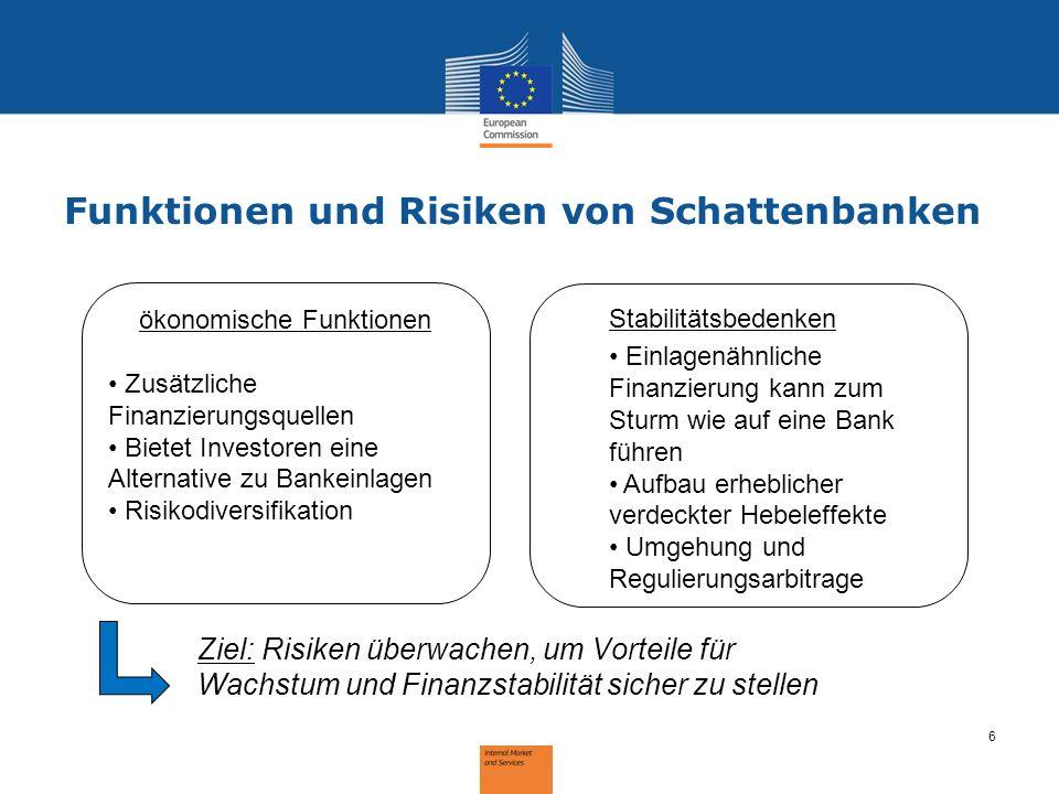 Funktionen und Risiken von Schattenbanken