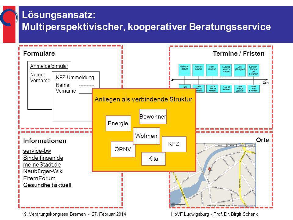Lösungsansatz: Multiperspektivischer, kooperativer Beratungsservice