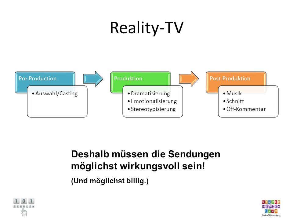 Reality-TV Deshalb müssen die Sendungen möglichst wirkungsvoll sein!