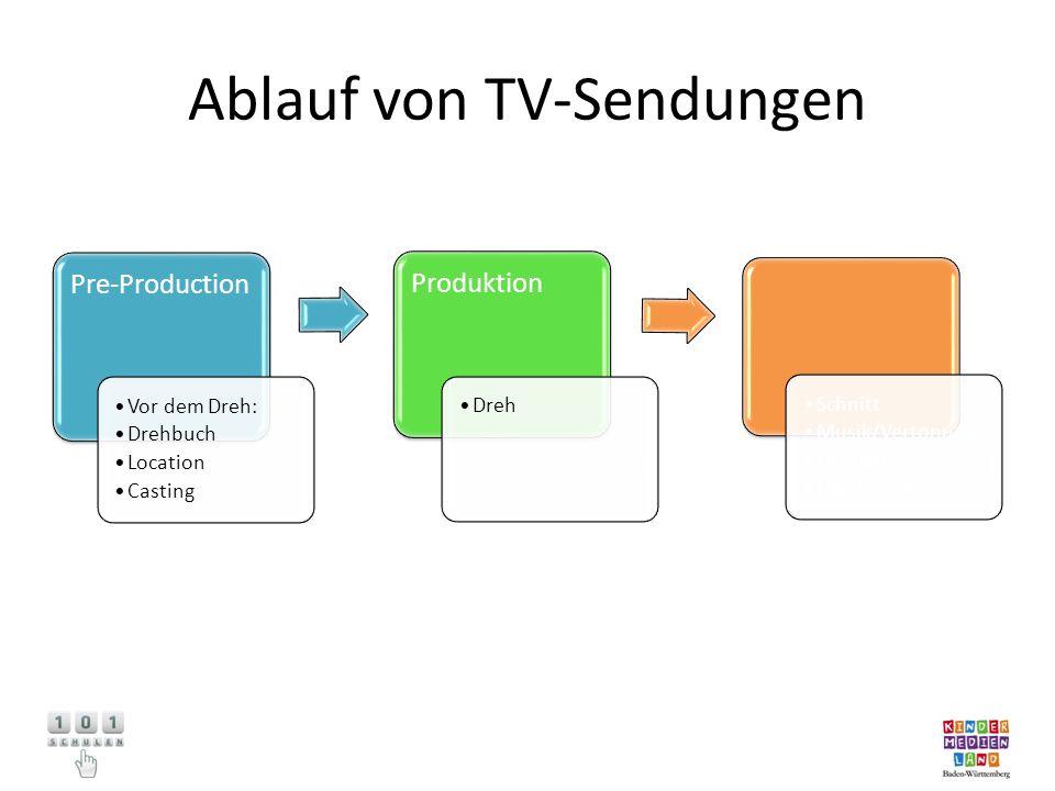 Ablauf von TV-Sendungen