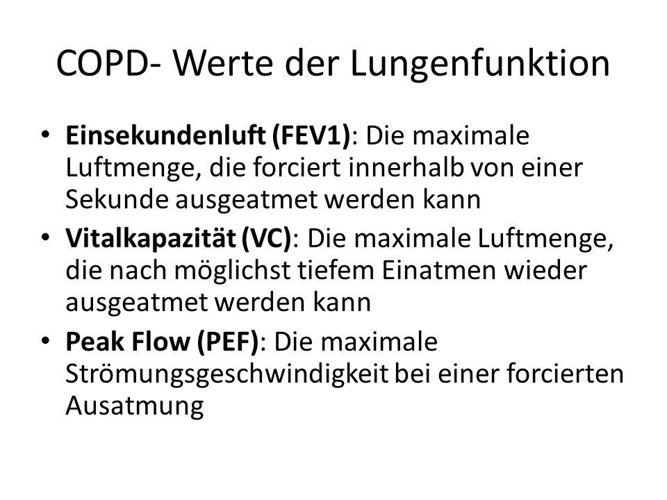 COPD- Werte der Lungenfunktion
