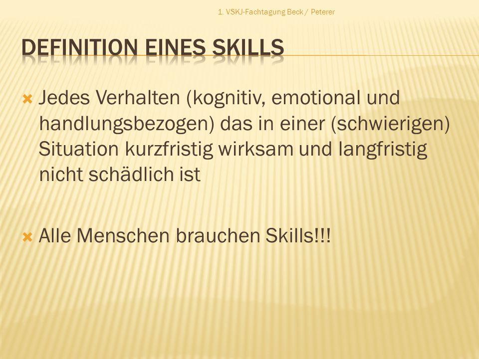 Definition eines Skills
