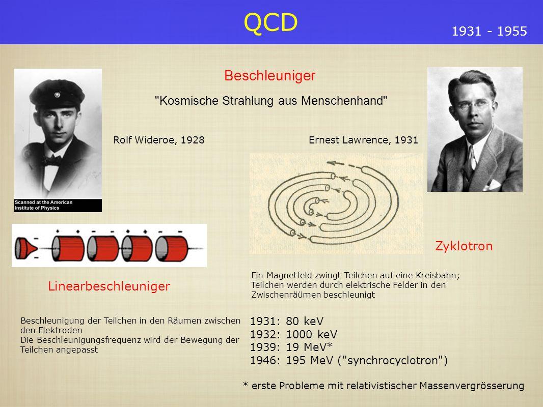 Beschleuniger 1931 - 1955 Kosmische Strahlung aus Menschenhand