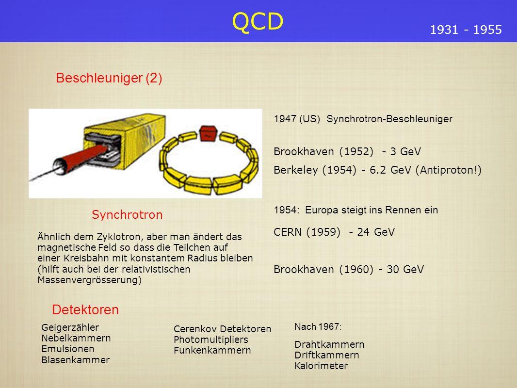 Beschleuniger (2) Detektoren 1931 - 1955 Synchrotron
