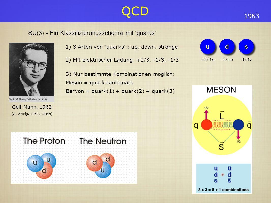 SU(3) - Ein Klassifizierungsschema mit 'quarks'