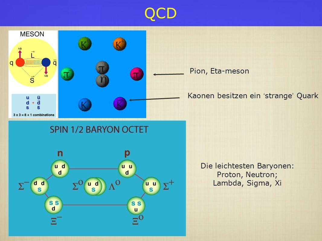 Kaonen besitzen ein 'strange' Quark