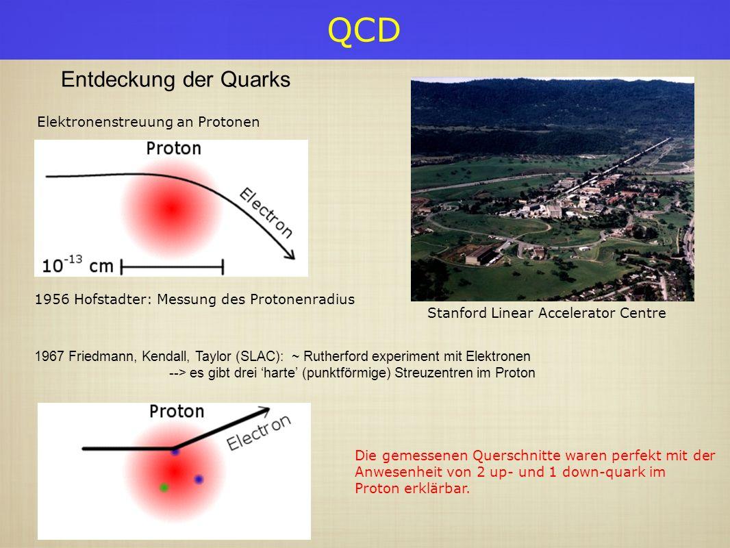 Entdeckung der Quarks Elektronenstreuung an Protonen