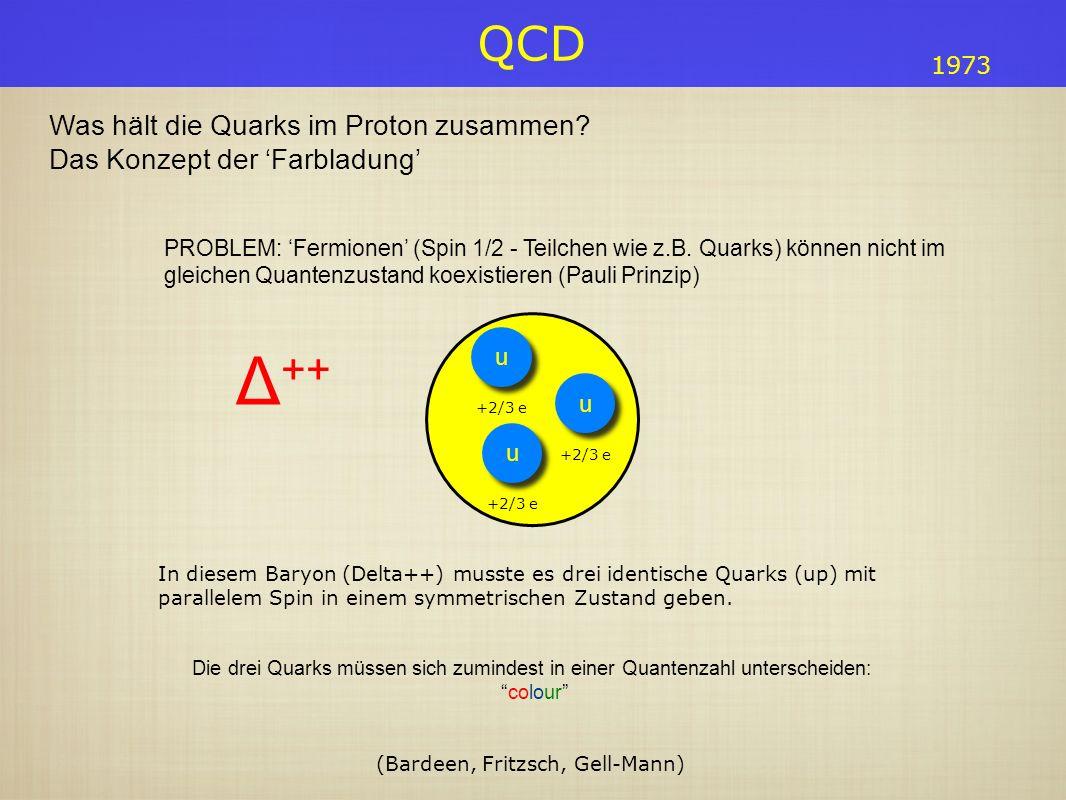 Δ++ Was hält die Quarks im Proton zusammen