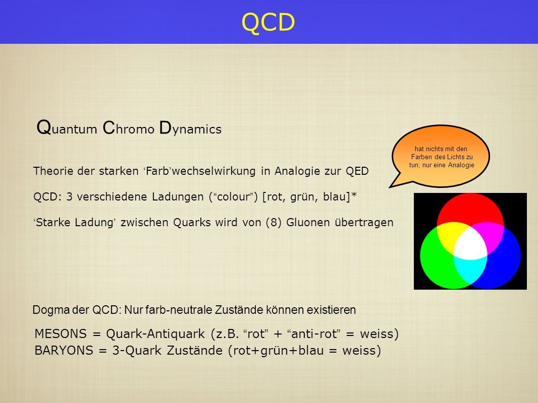 Quantum Chromo Dynamics