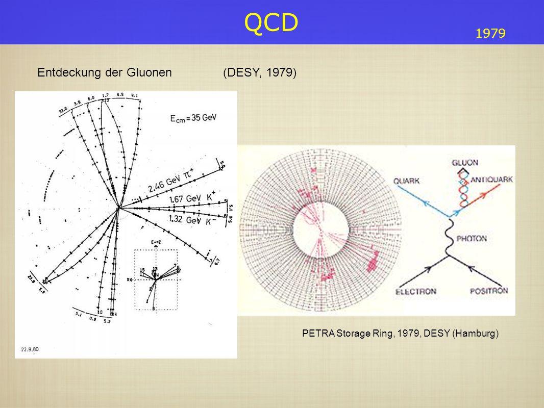 Entdeckung der Gluonen (DESY, 1979)