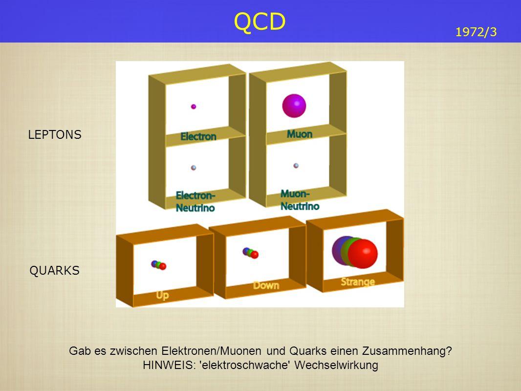 Gab es zwischen Elektronen/Muonen und Quarks einen Zusammenhang
