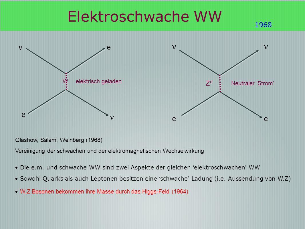 Elektroschwache WW ν ν ν e ν 1968 e Zo e e W elektrisch geladen