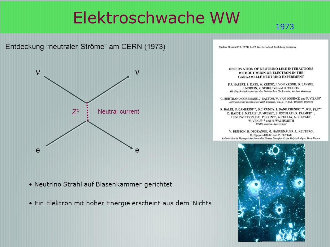 Elektroschwache WW ν 1973 Entdeckung neutraler Ströme am CERN (1973)