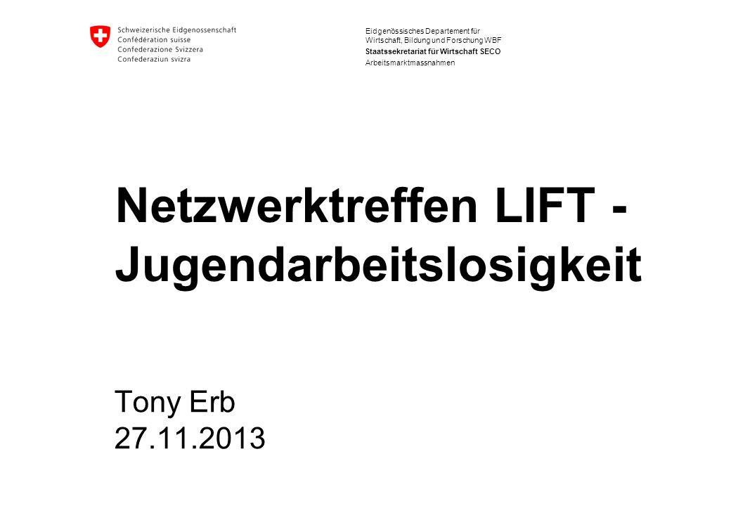 Netzwerktreffen LIFT - Jugendarbeitslosigkeit