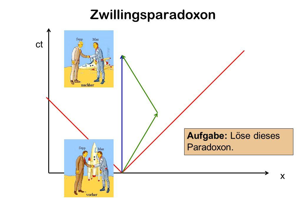 Zwillingsparadoxon ct Aufgabe: Löse dieses Paradoxon. x
