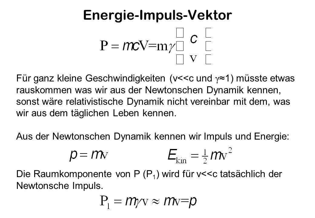 Energie-Impuls-Vektor