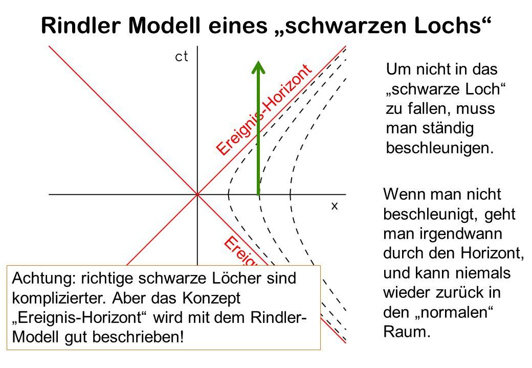 """Rindler Modell eines """"schwarzen Lochs"""