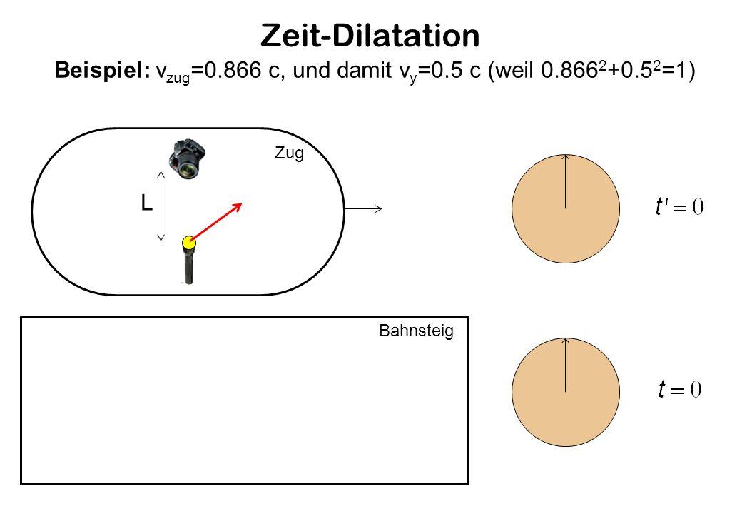 Zeit-Dilatation Beispiel: vzug=0.866 c, und damit vy=0.5 c (weil 0.8662+0.52=1) Zug L Bahnsteig