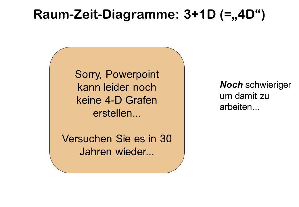 "Raum-Zeit-Diagramme: 3+1D (=""4D )"