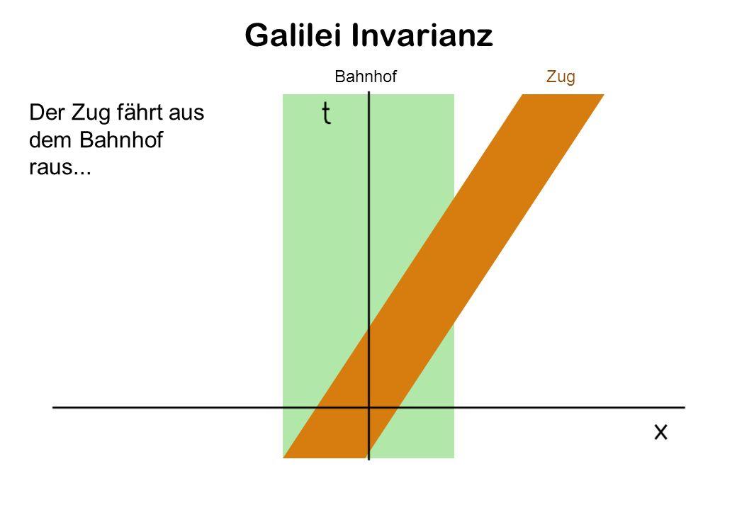 Galilei Invarianz Bahnhof Zug Der Zug fährt aus dem Bahnhof raus...
