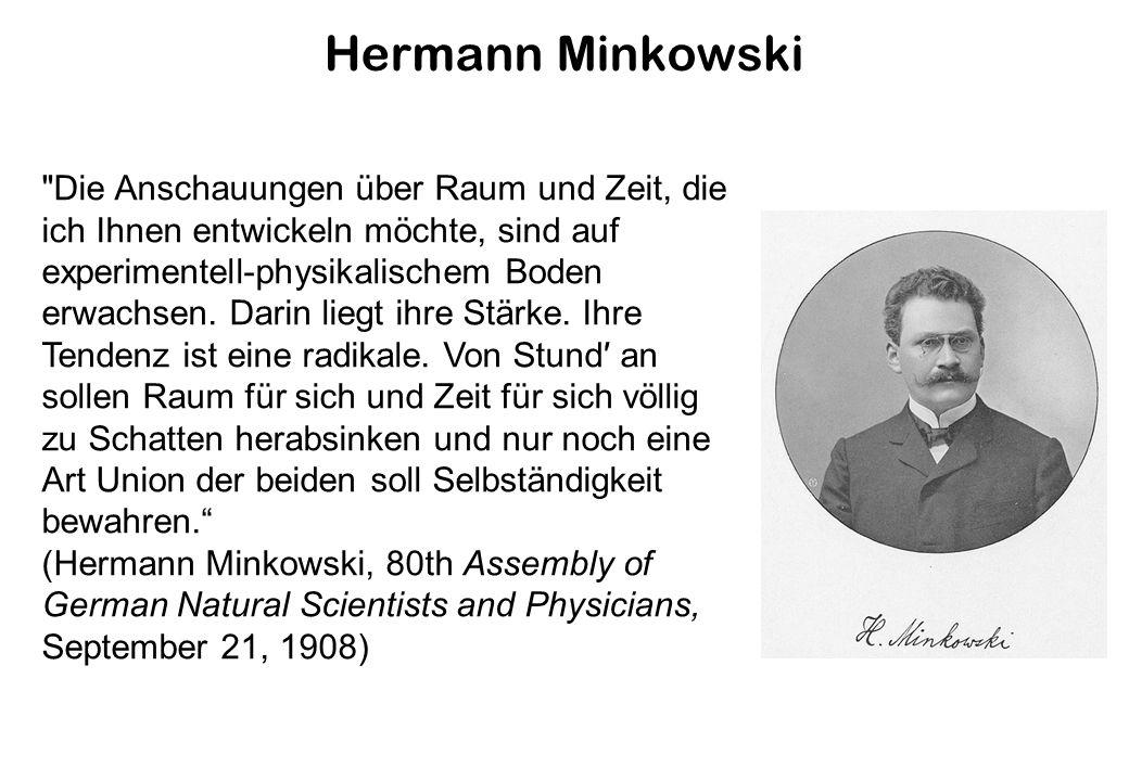 Hermann Minkowski